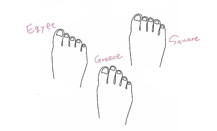 足型タイプ